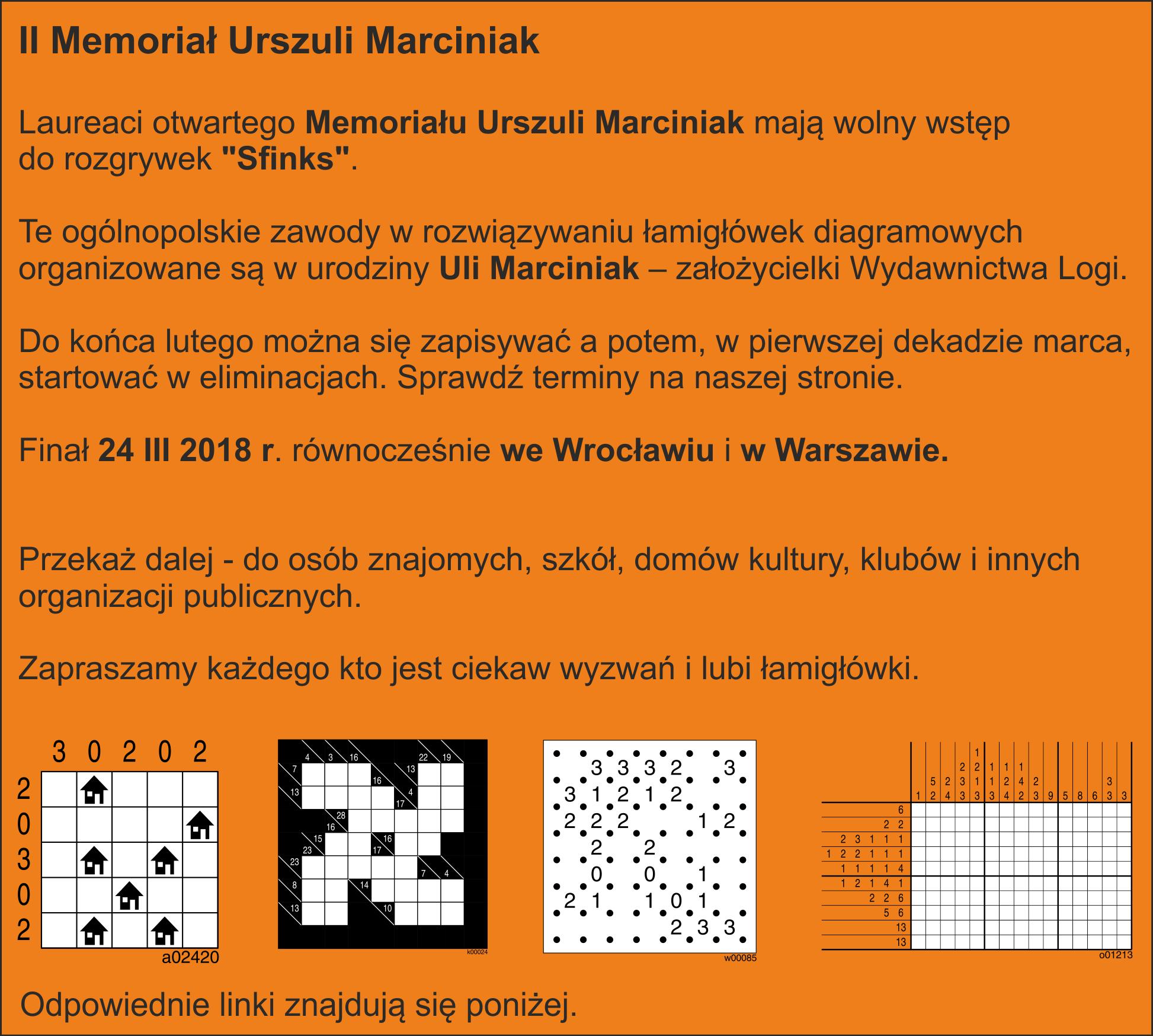 II Memoriał Urszuli Marciniak